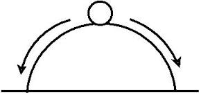 equilibrium-e1447849797960